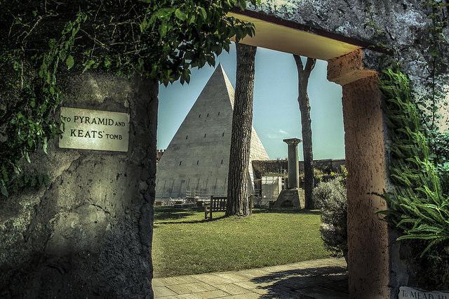 Non-Catholic Cemetery History